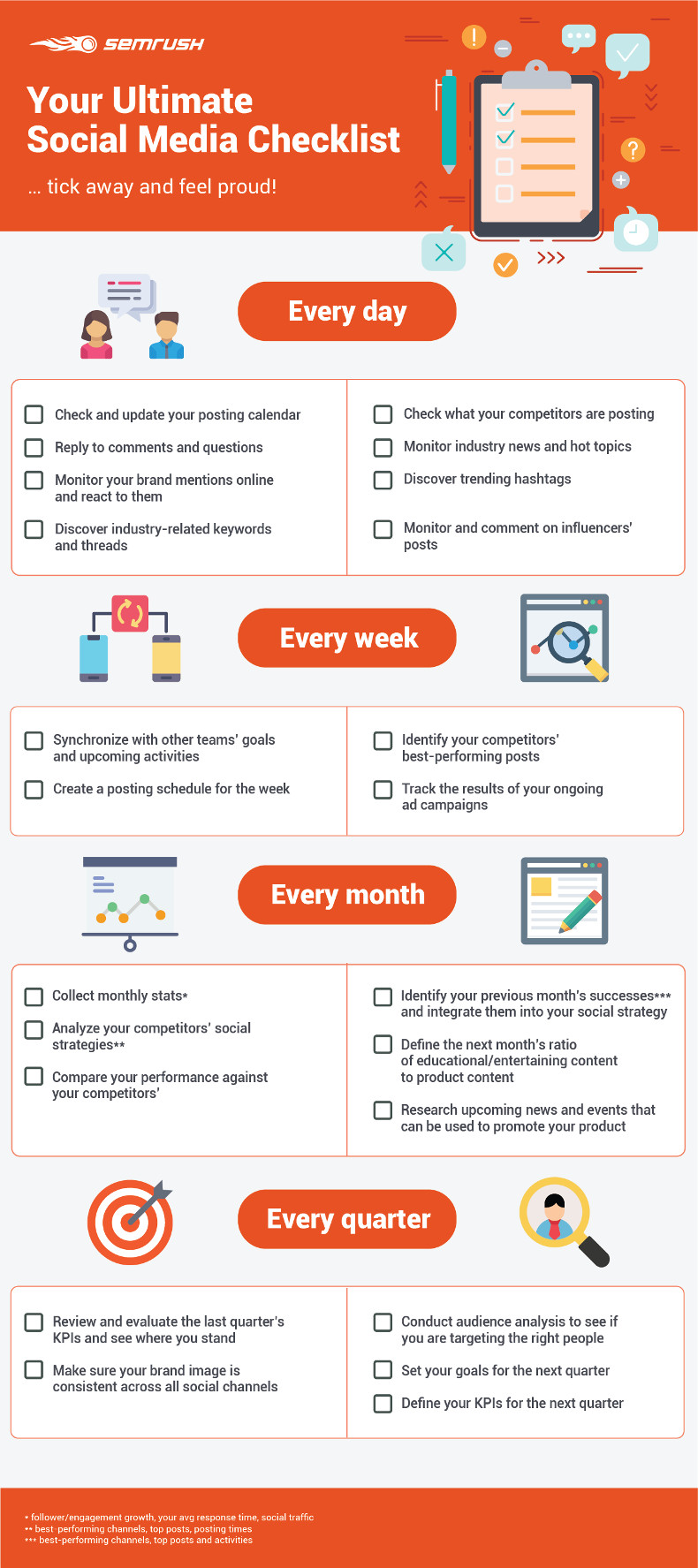 Social Media Checklist - infographic
