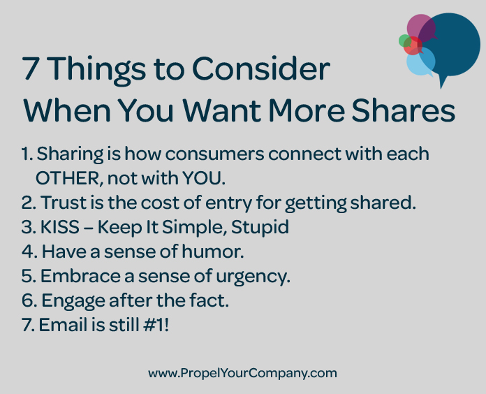 7 Things to Consider When You Want More Shares