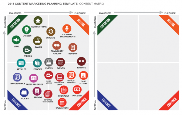 Content-Marketing-Planning-Template