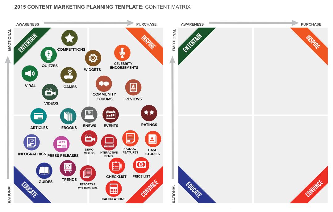 Content-Marketing-Planning-Template | Propel Marketing & Design, Inc.