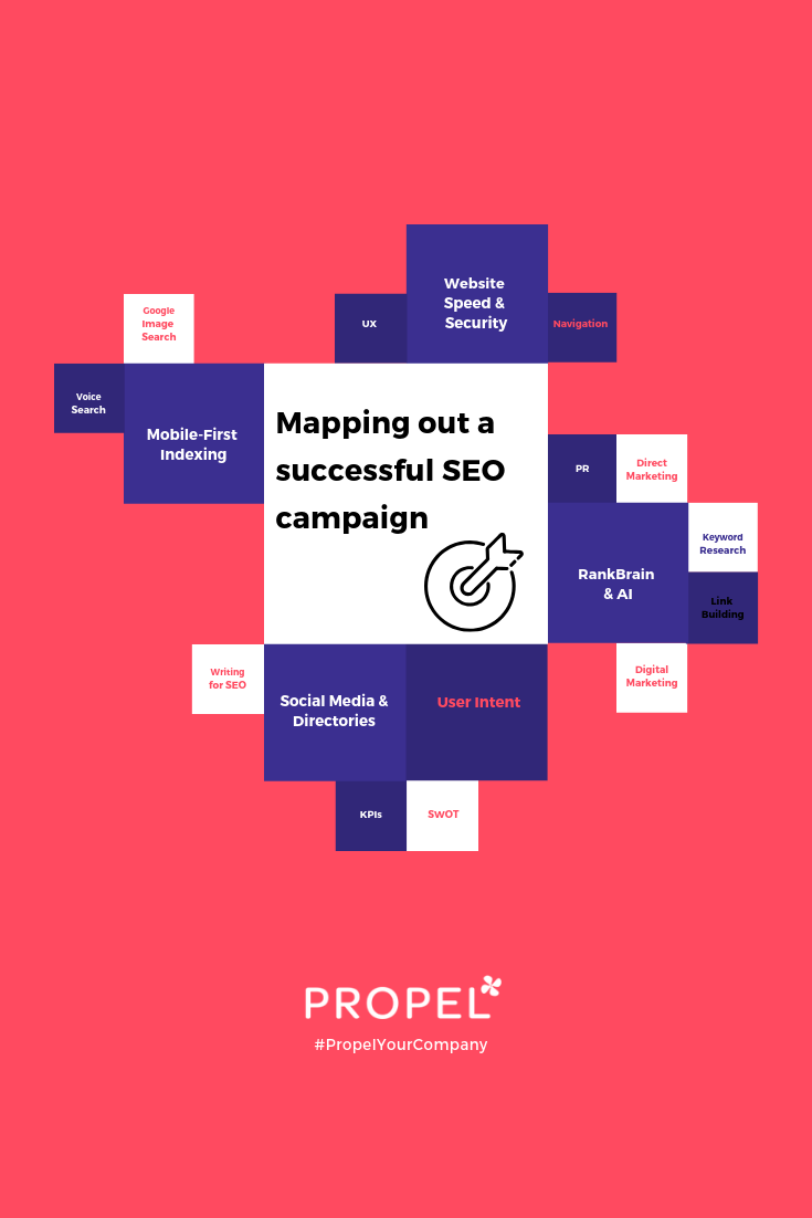 Mapping out a successful SEO campaign