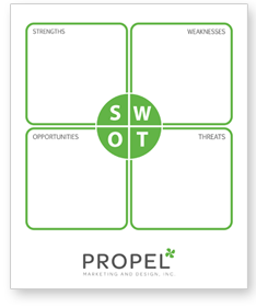SWOT Worksheet