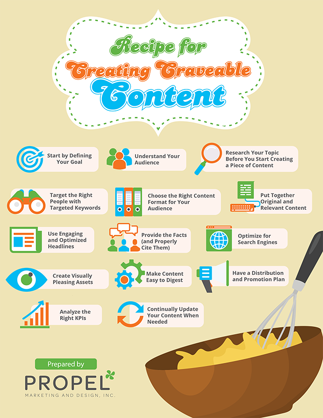 Your Recipe for Creating Creaveable Content