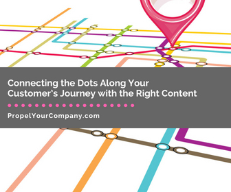 Customer's Journey | Propel Marekting & Design, Inc.