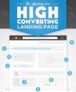 The Anatomy of a Highly Converting Landing Page