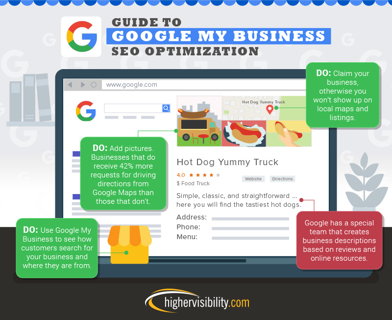SEO Cheat Sheet for Facebook, Google My Business, Yelp and Pinterest    Social Media SEO